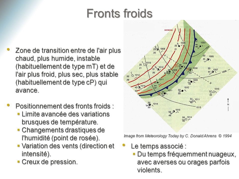 Fronts froids Image from Meteorology Today by C. Donald Ahrens © 1994.