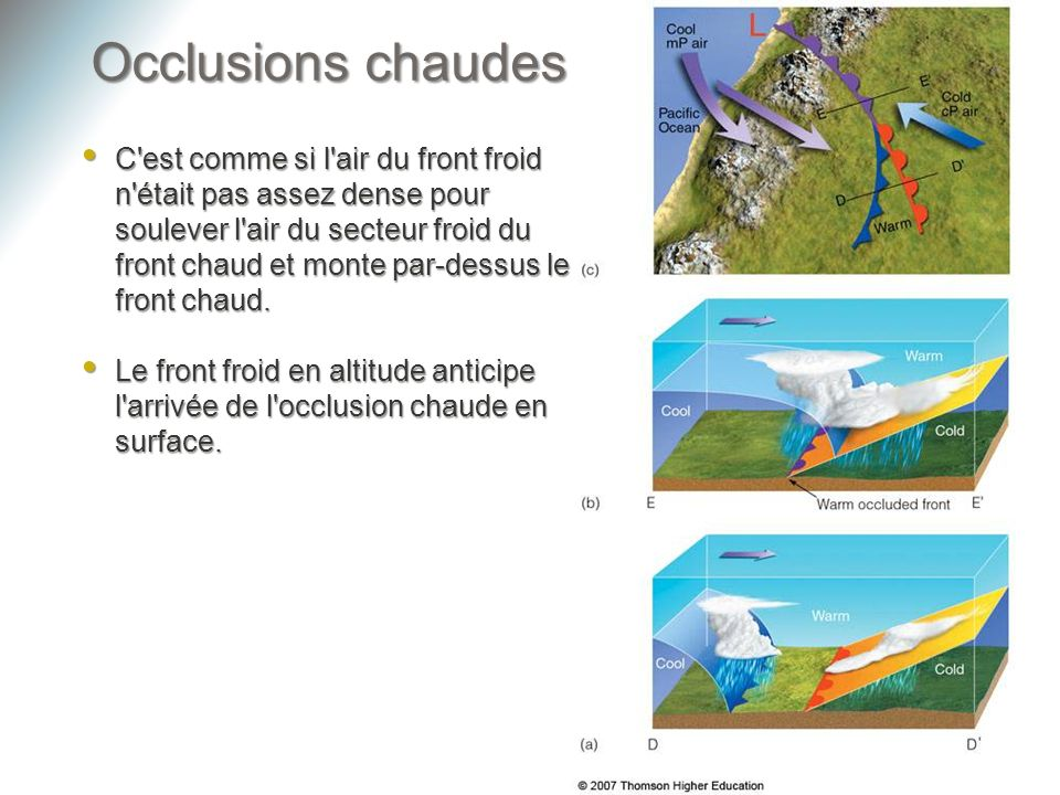 Occlusions chaudes