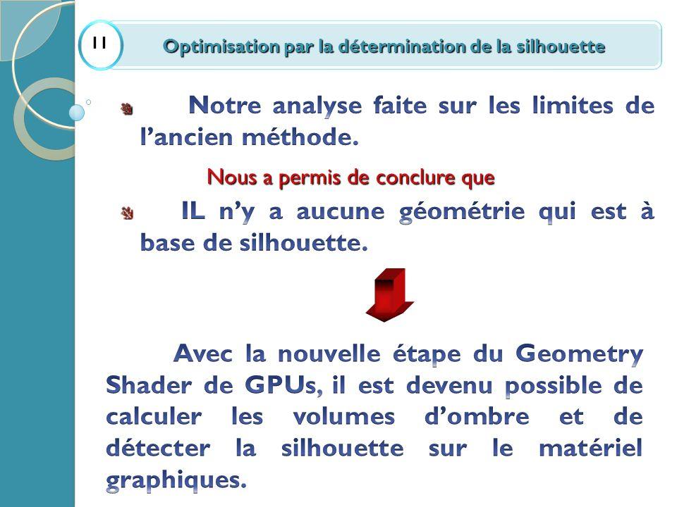 Optimisation par la détermination de la silhouette