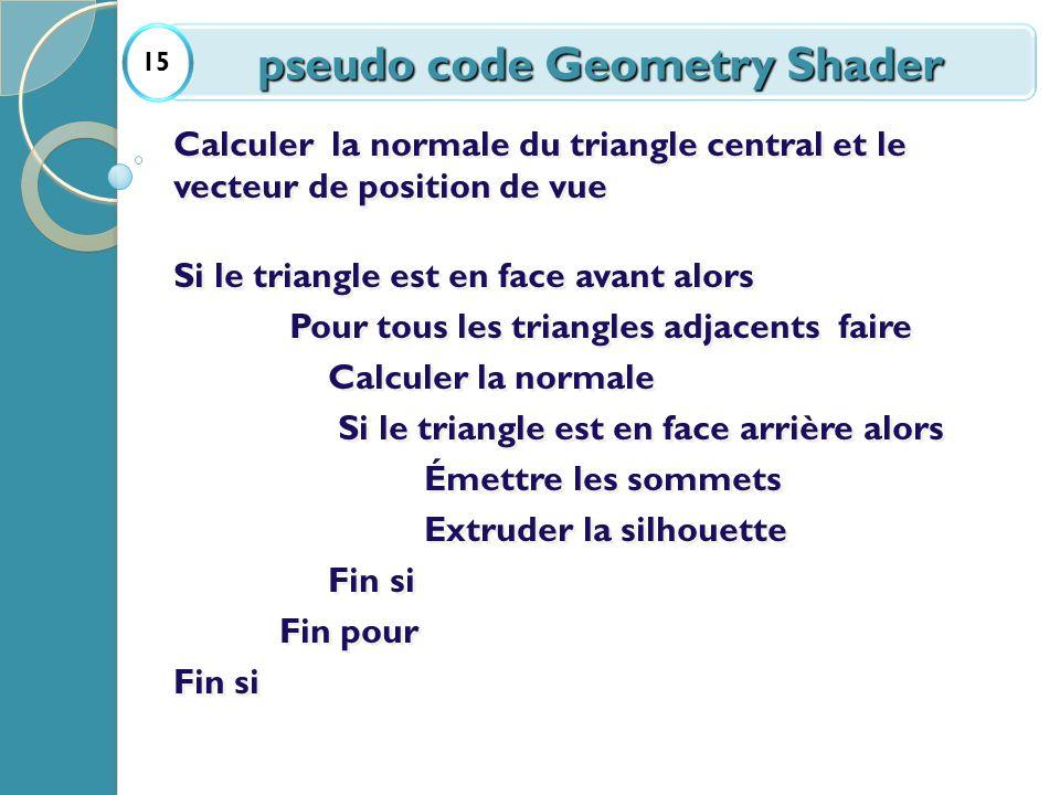 pseudo code Geometry Shader
