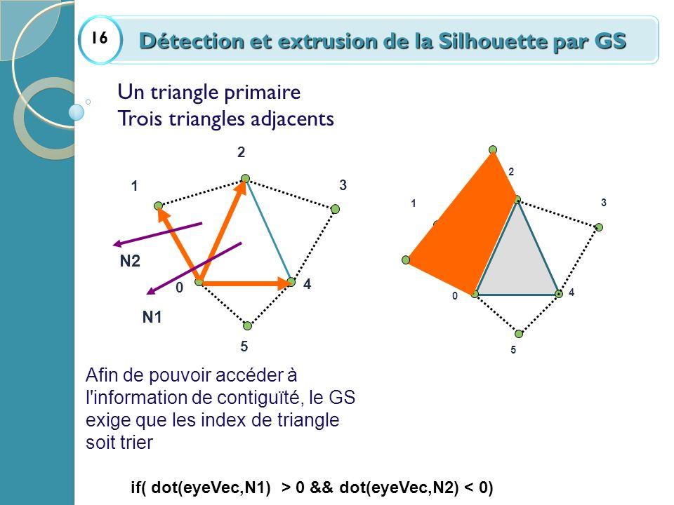 Détection et extrusion de la Silhouette par GS