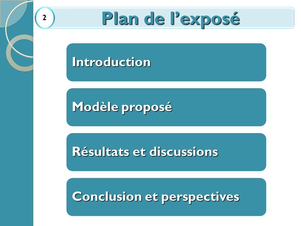 Plan de l'exposé Introduction Modèle proposé Résultats et discussions
