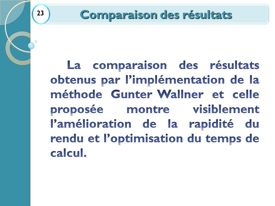 Comparaison des résultats
