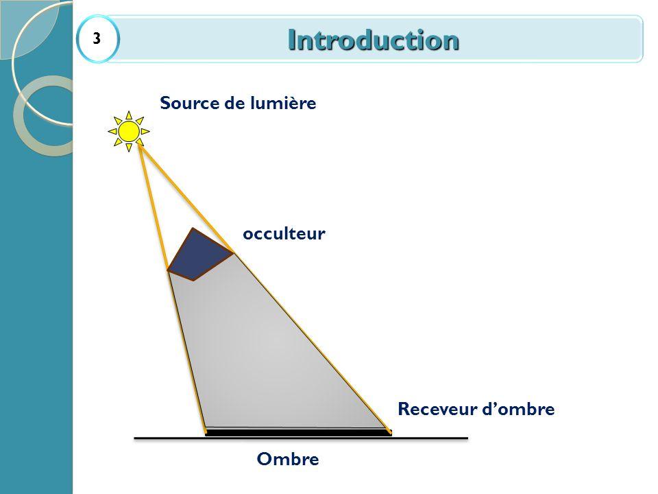 Introduction Source de lumière occulteur Receveur d'ombre Ombre