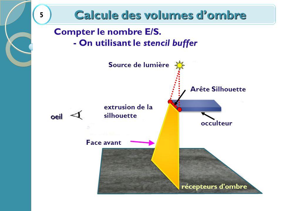 Calcule des volumes d'ombre