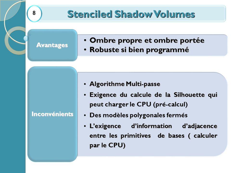 Stenciled Shadow Volumes