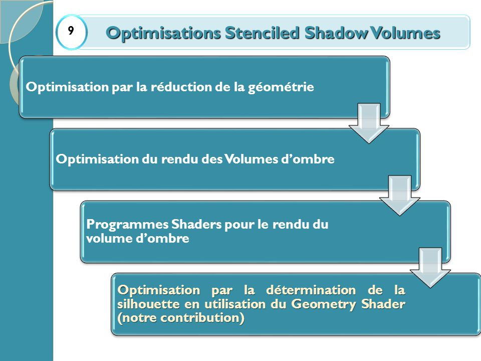 Optimisations Stenciled Shadow Volumes