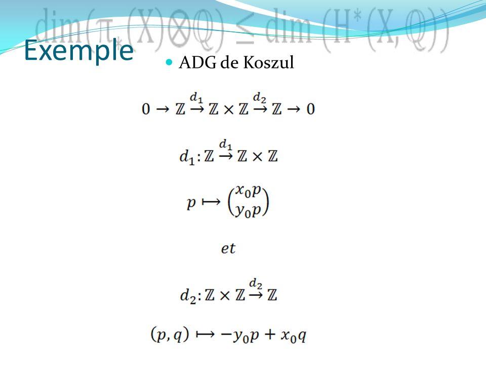 Exemple ADG de Koszul