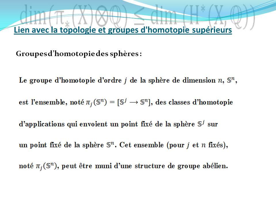 Lien avec la topologie et groupes d homotopie supérieurs