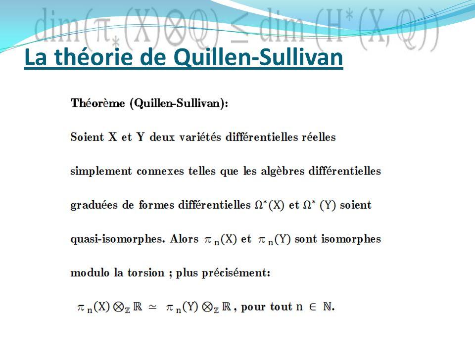 La théorie de Quillen-Sullivan