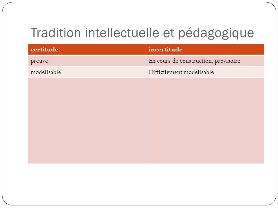 Tradition intellectuelle et pédagogique