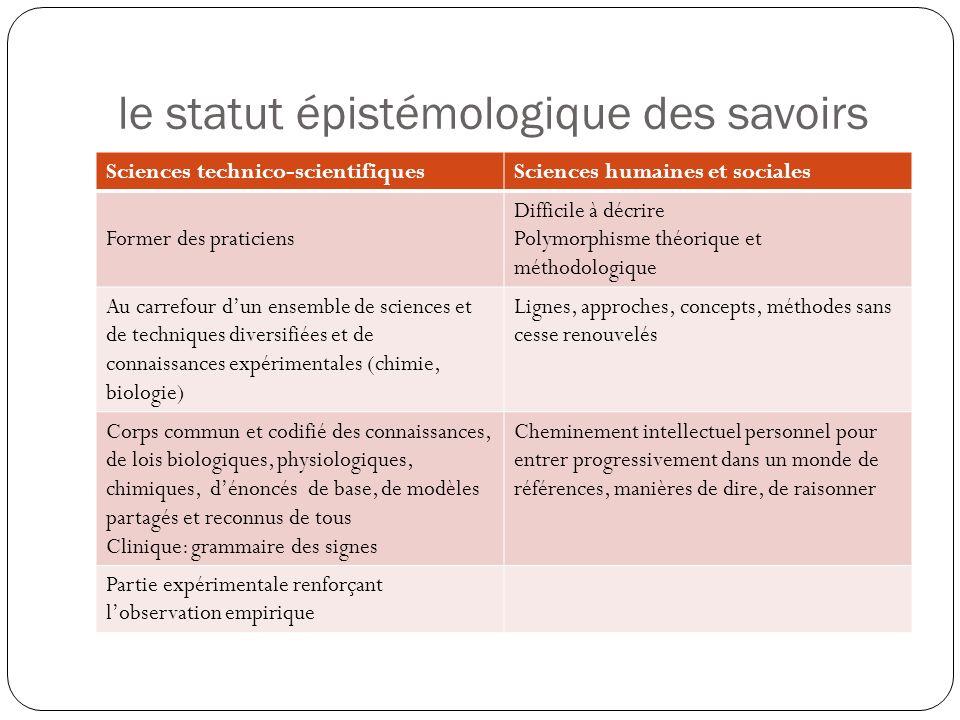 le statut épistémologique des savoirs