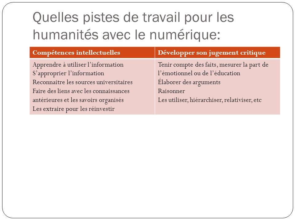 Quelles pistes de travail pour les humanités avec le numérique: