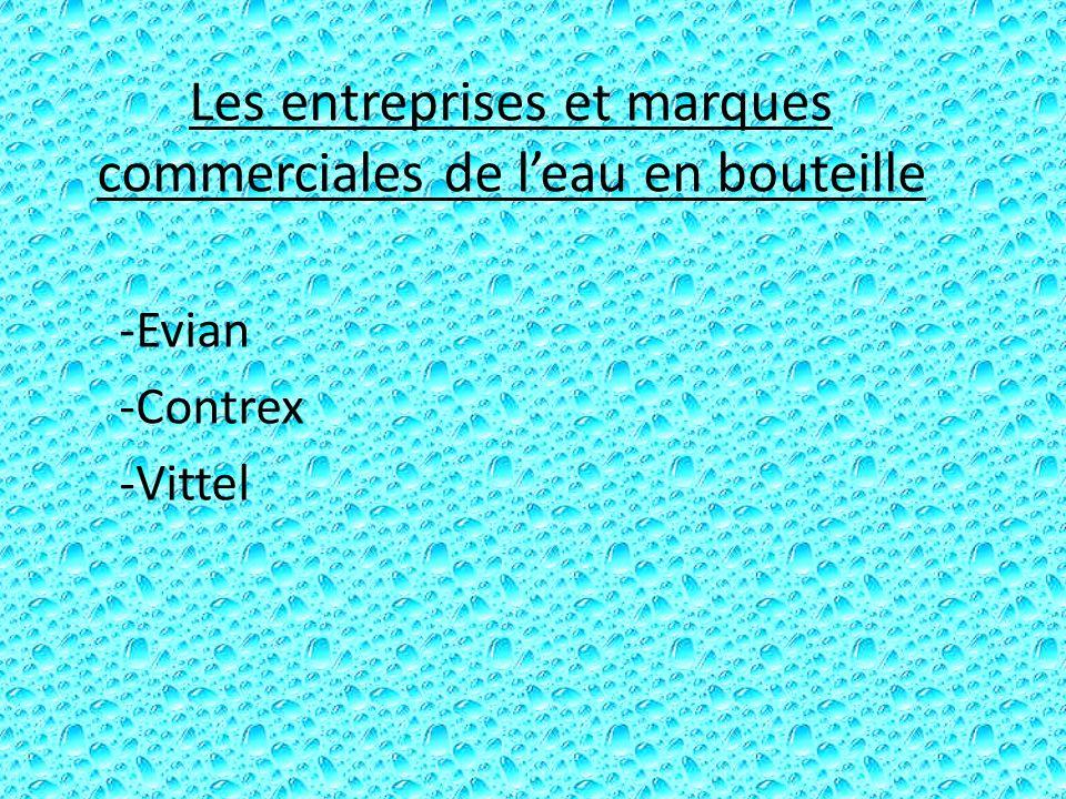 Les entreprises et marques commerciales de l'eau en bouteille