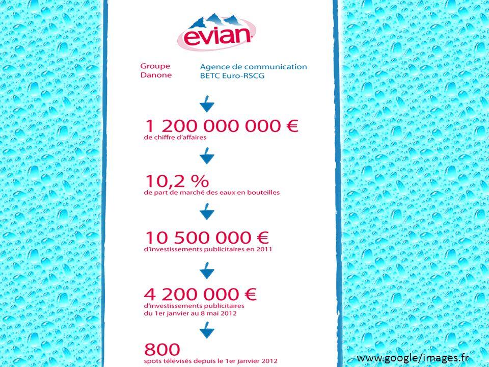EVIAN www.google/images.fr