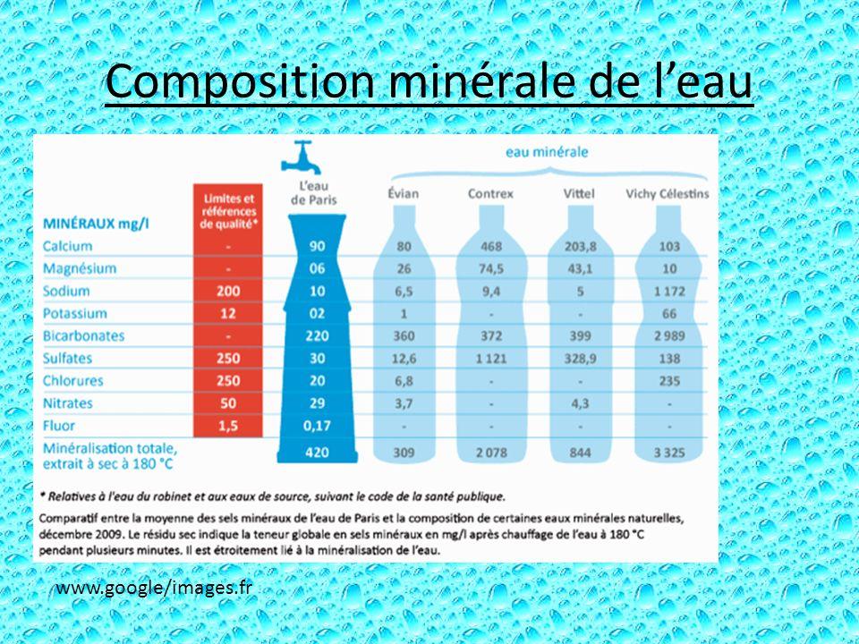 Composition minérale de l'eau