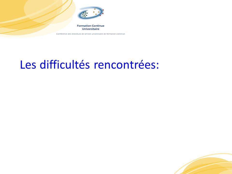 Les difficultés rencontrées: