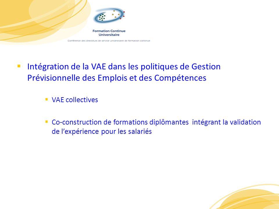 Intégration de la VAE dans les politiques de Gestion Prévisionnelle des Emplois et des Compétences