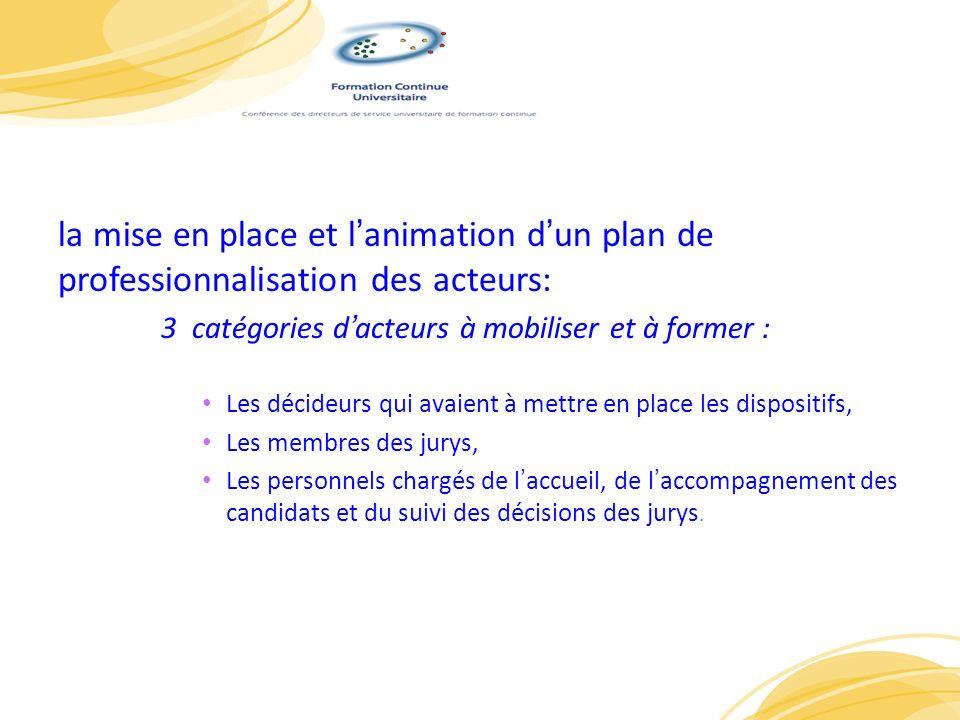 PrPla mise en place et l'animation d'un plan de professionnalisation des acteurs: 3 catégories d'acteurs à mobiliser et à former :