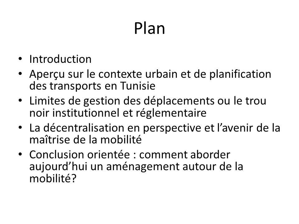 Plan Introduction. Aperçu sur le contexte urbain et de planification des transports en Tunisie.