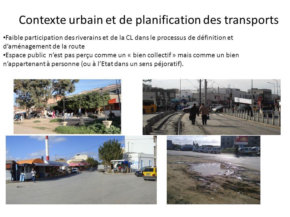 Contexte urbain et de planification des transports
