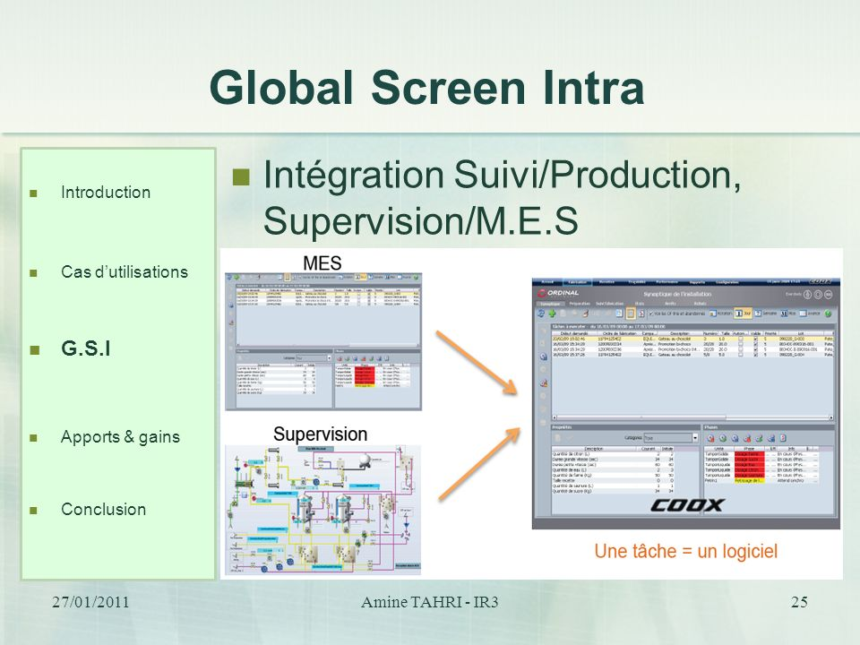 Global Screen Intra Intégration Suivi/Production, Supervision/M.E.S