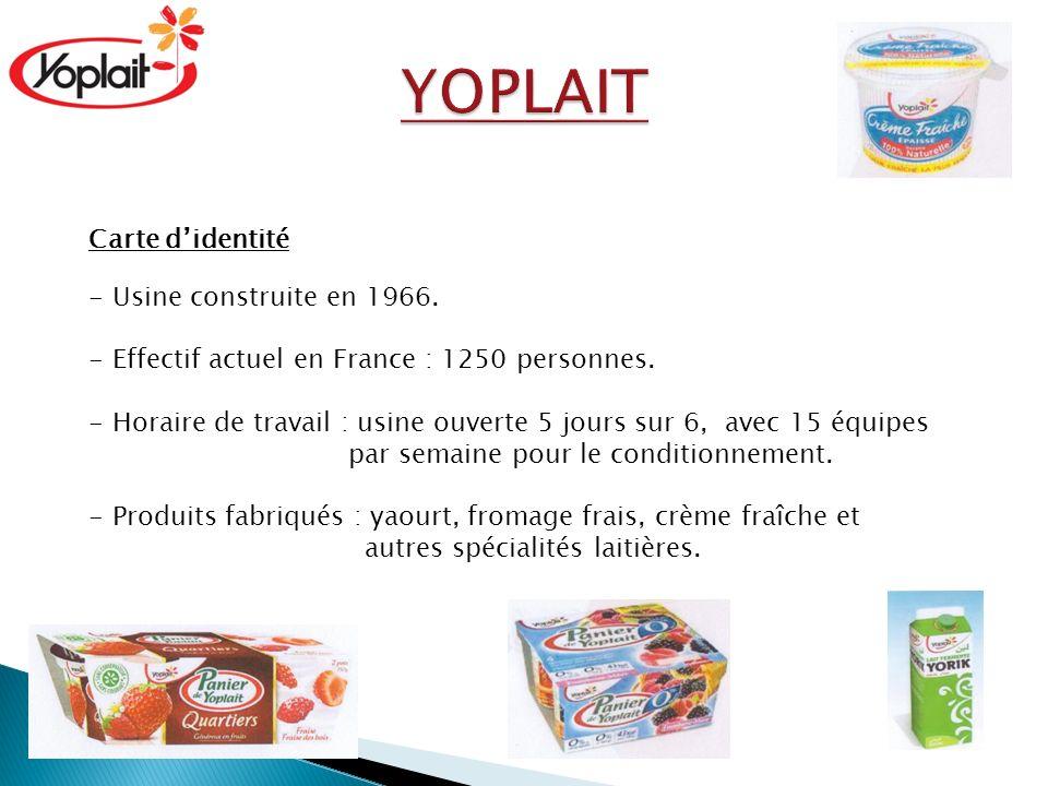YOPLAIT Carte d'identité Usine construite en 1966.