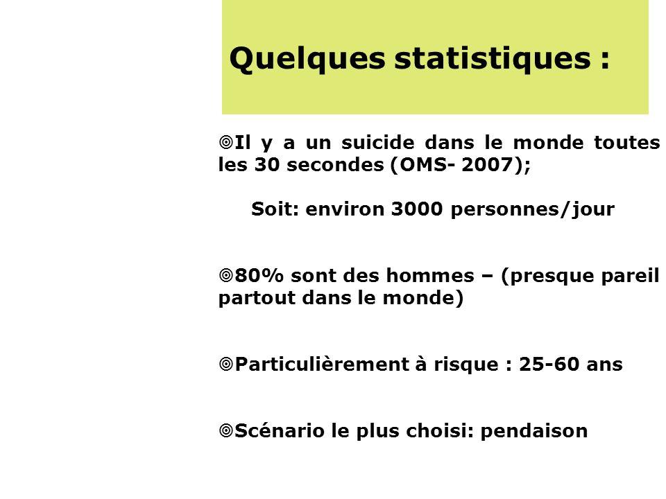 Quelques statistiques :