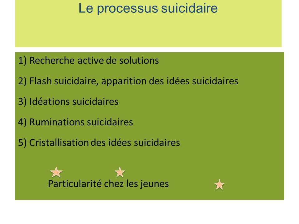 Le processus suicidaire