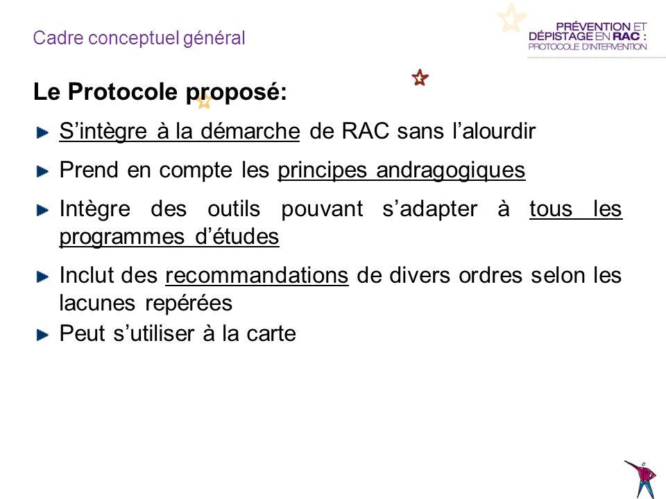 Le Protocole proposé: S'intègre à la démarche de RAC sans l'alourdir