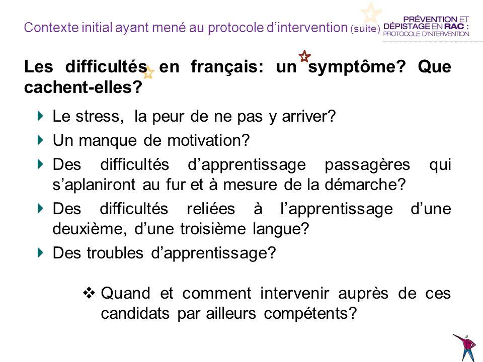 Les difficultés en français: un symptôme Que cachent-elles