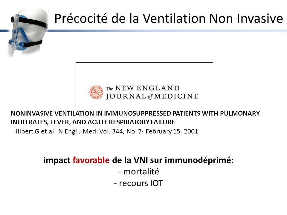 Précocité de la Ventilation Non Invasive