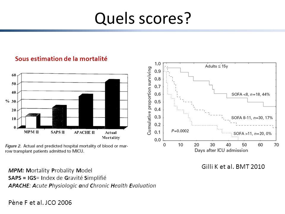 Quels scores Sous estimation de la mortalité Gilli K et al. BMT 2010