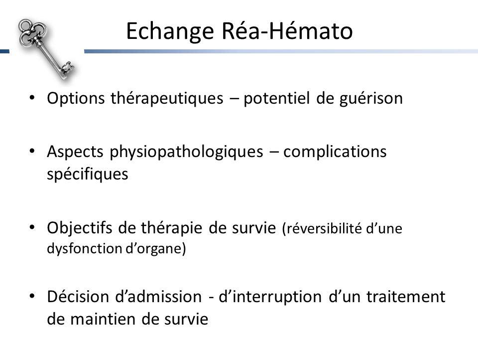 Echange Réa-Hémato Options thérapeutiques – potentiel de guérison