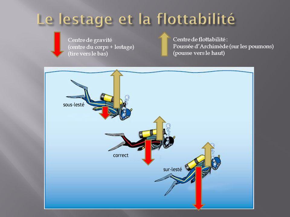 Le lestage et la flottabilité