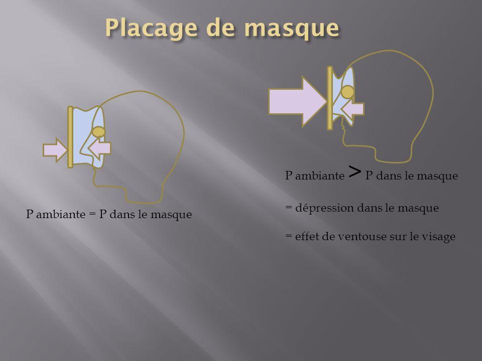 Placage de masque P ambiante > P dans le masque