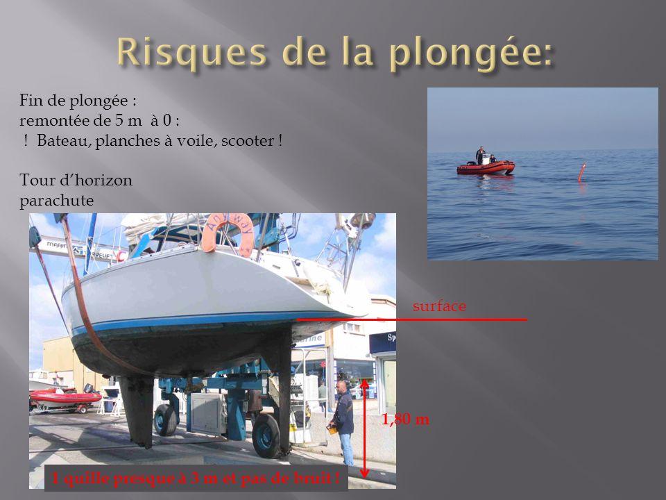 Risques de la plongée: Fin de plongée : remontée de 5 m à 0 :