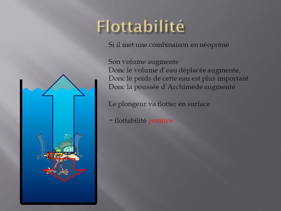 Flottabilité Si il met une combinaison en néoprène Son volume augmente