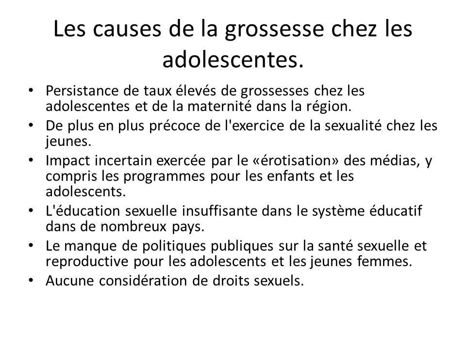 Les causes de la grossesse chez les adolescentes.