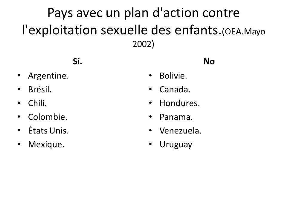 Pays avec un plan d action contre l exploitation sexuelle des enfants