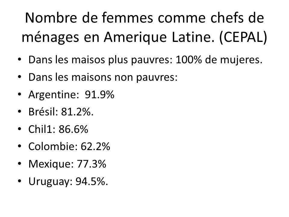 Nombre de femmes comme chefs de ménages en Amerique Latine. (CEPAL)