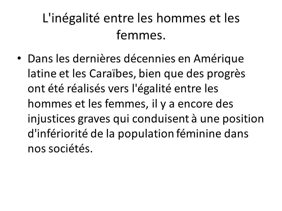 L inégalité entre les hommes et les femmes.