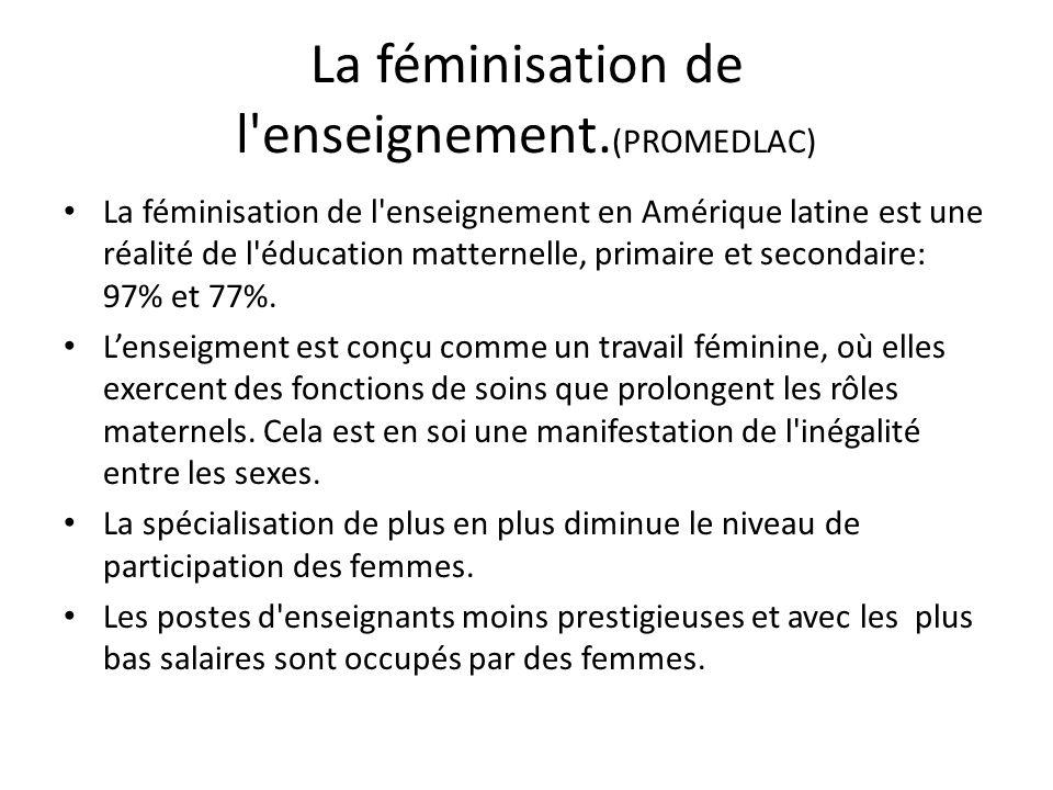 La féminisation de l enseignement.(PROMEDLAC)