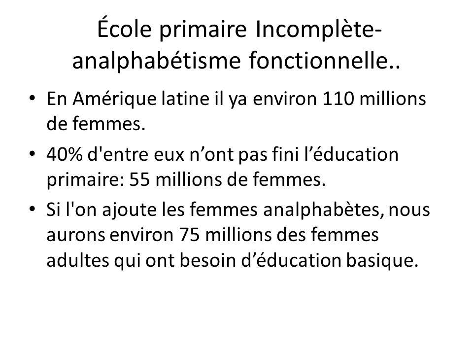 École primaire Incomplète- analphabétisme fonctionnelle..