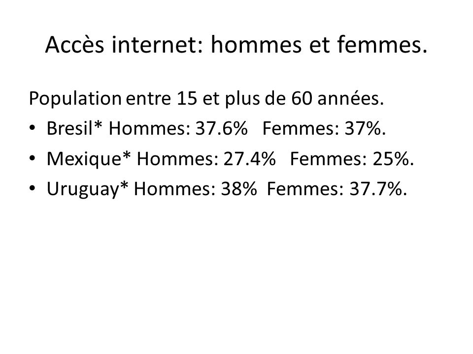 Accès internet: hommes et femmes.