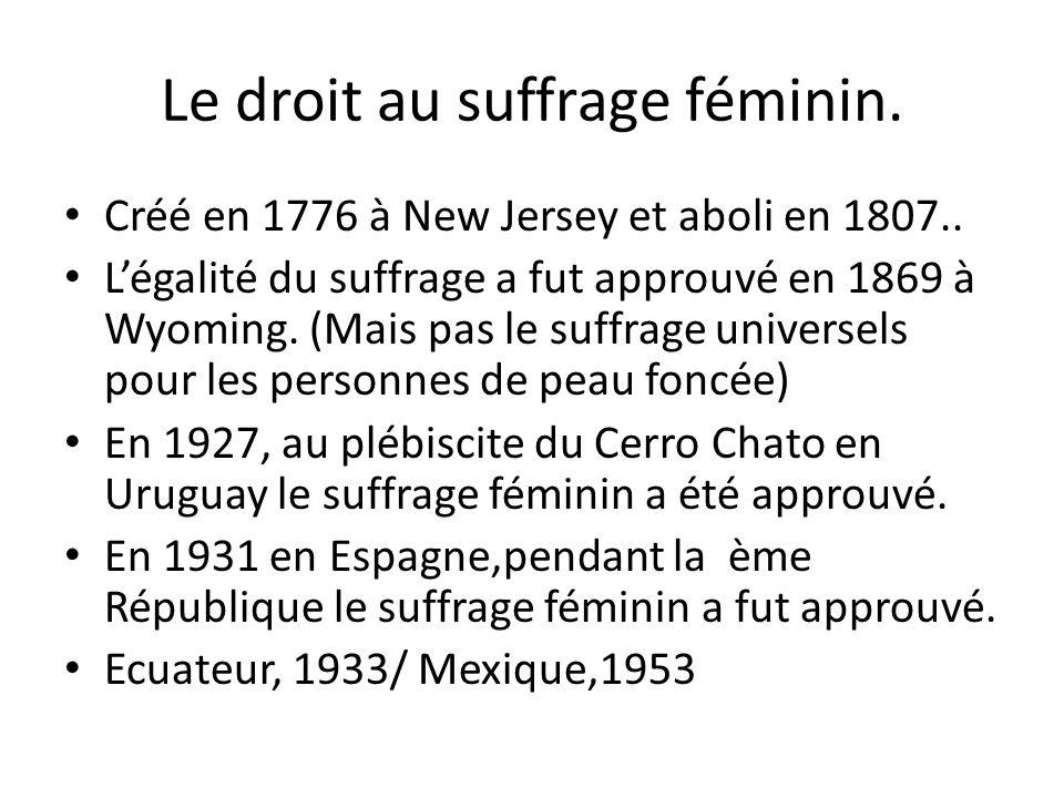 Le droit au suffrage féminin.