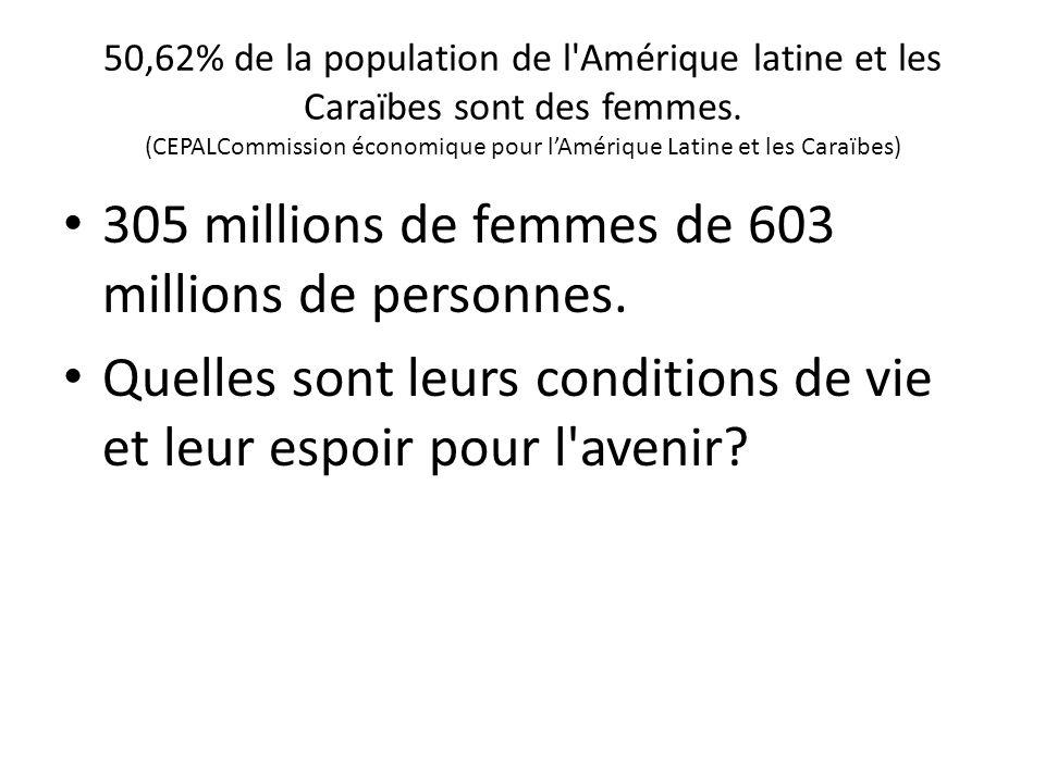 305 millions de femmes de 603 millions de personnes.