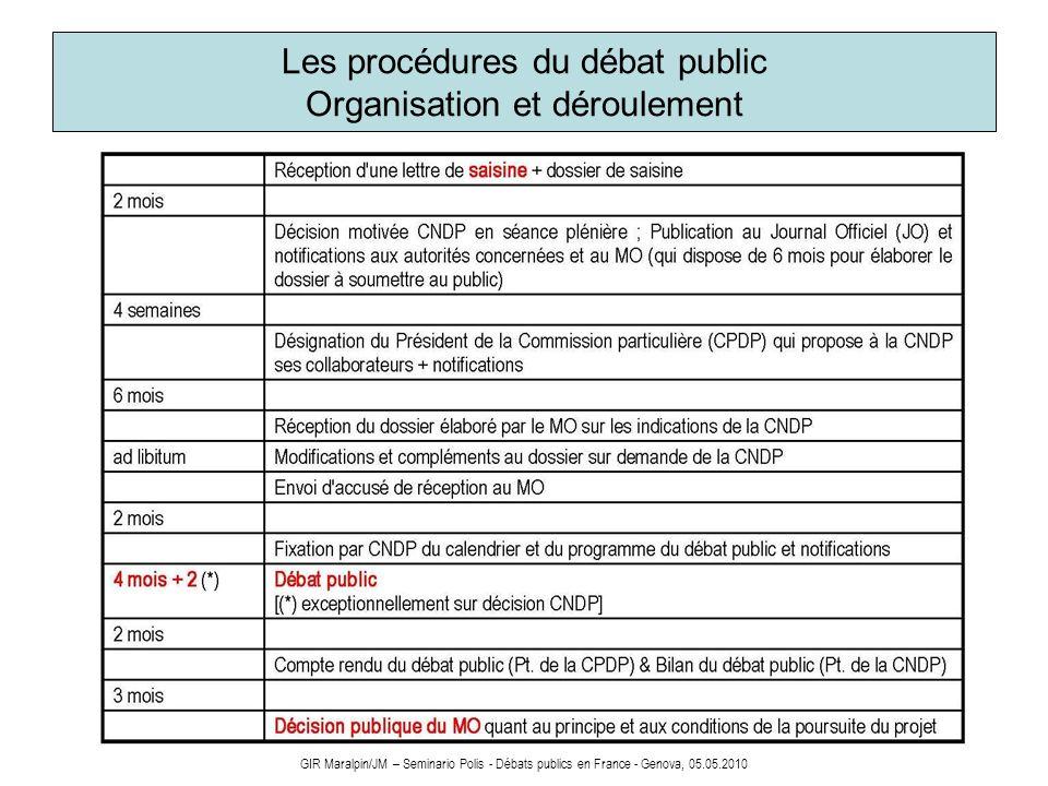Les procédures du débat public Organisation et déroulement