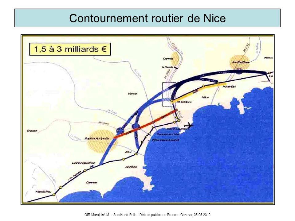 Contournement routier de Nice
