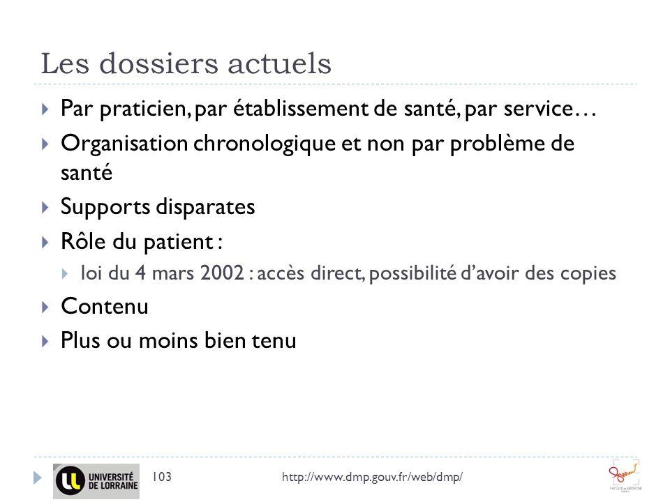 Les dossiers actuels Par praticien, par établissement de santé, par service… Organisation chronologique et non par problème de santé.